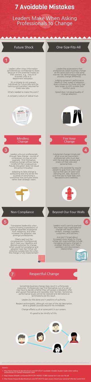 7 Avoidable Mistakes (LinkedIn Pulse hi res)