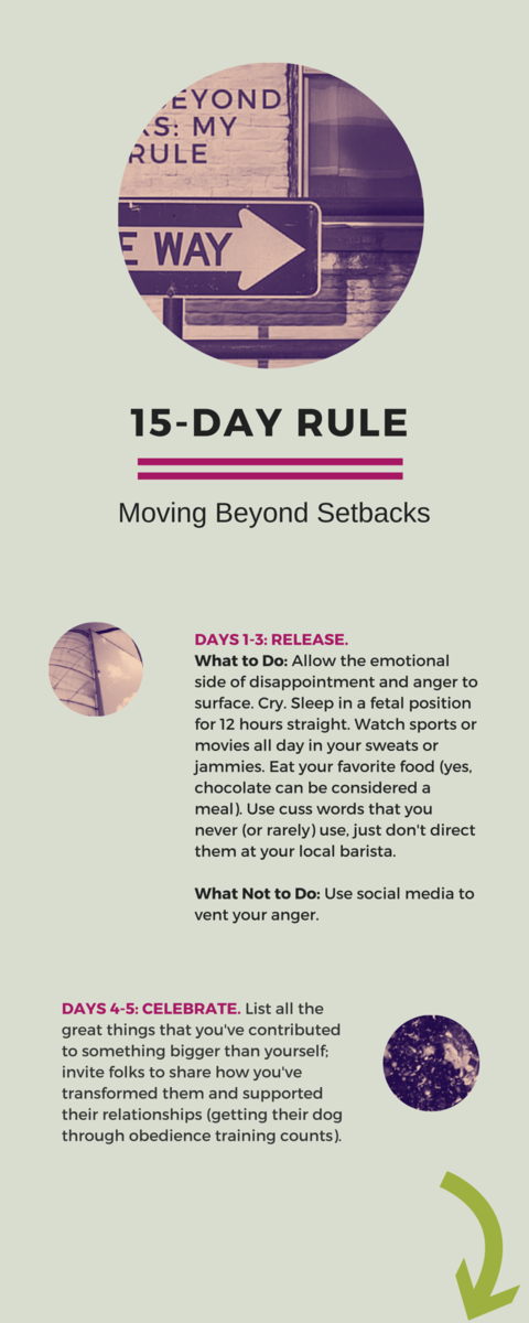 15-Day Rule for dealing with setbacks. Days 1 through 5.