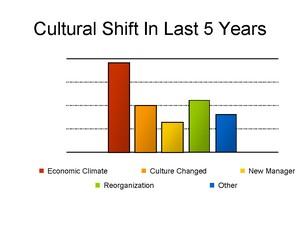 cultural_shift
