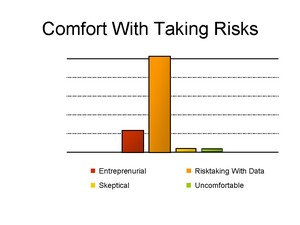 comfort_with_risks